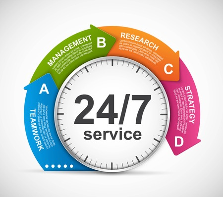 Ontwerp infographic voor technische ondersteuning of bedrijfsproces. Kan worden gebruikt voor presentaties, informatiebanner, tijdlijn of webontwerp.