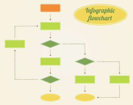 Clasic flowchart infographic diagram in vintage colors  Иллюстрация