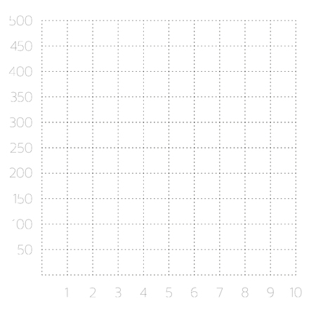 quadrant: Single quadrant cartesian grid - Isolated black and white graph grid template