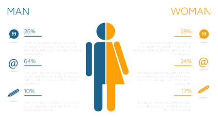 bubble pen: Man and woman infographic template with speech bubble, mail and pen icon