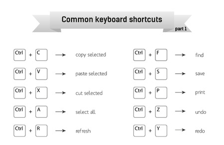 copy paste: Simple infographic with common keyboard shortcuts, part 1; can be printed without wasting of toner