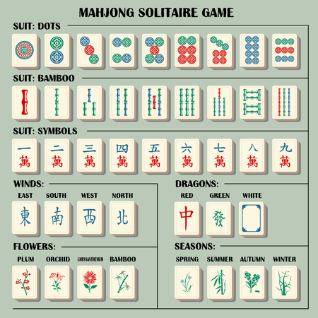Complete mahjong set with explanations symbols.