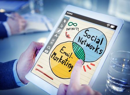 ビジネスと社会的ネットワークの概念