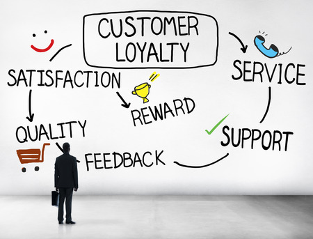 Customer Loyalty Satisfaction Support Strategy Concept photo