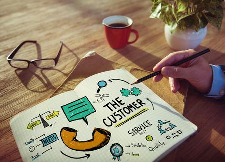 De Customer Service Target Market Ondersteuning Bijstand Concept