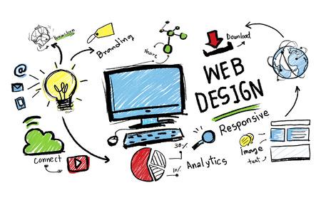 콘텐츠 독창성 디지털 그래픽 레이아웃자인 웹 페이지 개념