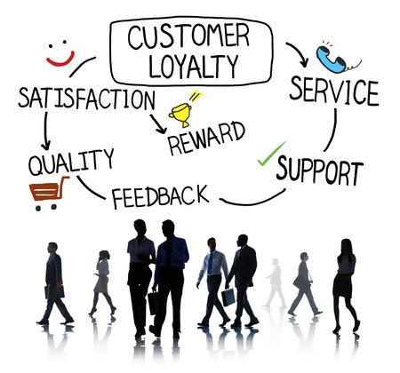 Customer Loyalty Satisfaction Support Strategy Concept 版權商用圖片