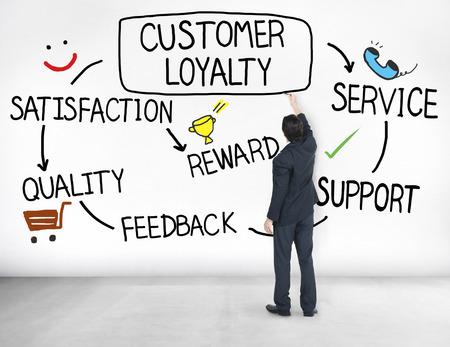 Customer Loyalty Tevredenheid ondersteuning Strategie Concept