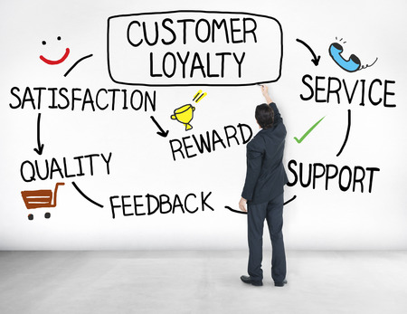 servicio al cliente: Satisfacción lealtad del cliente Apoyo Estrategia Concepto Foto de archivo
