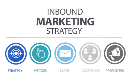 inbound: Inbound Marketing Strategy Advertisement Commercial Branding Concept Stock Photo