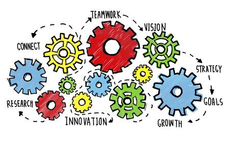 Travail d'équipe Objectifs Stratégie Vision Business Support Concept