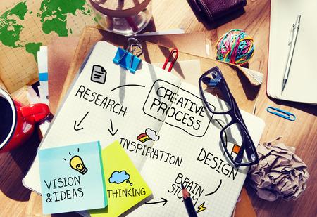 oficina desordenada: concepto de proceso creativo