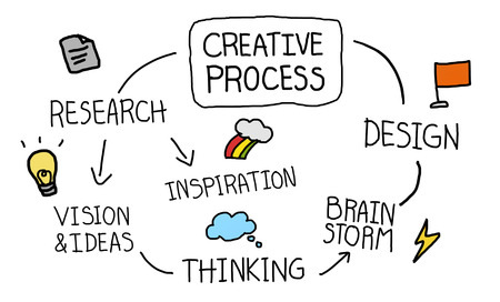 creativity: creative process drawing concept Stock Photo