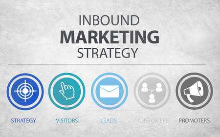 global strategy: Inbound Marketing Strategy Advertisement Commercial Branding Concept Stock Photo