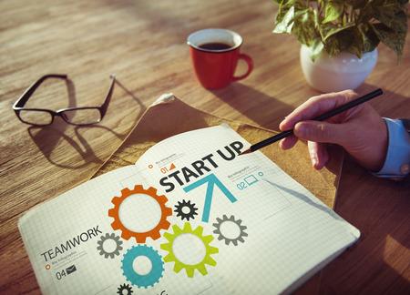 planificacion: Inicio de Nuevos Negocios Plan de Estrategia Trabajo en equipo Concepto