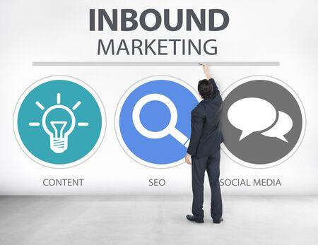 Inbound Marketing Commerce Content Social Media Concept photo