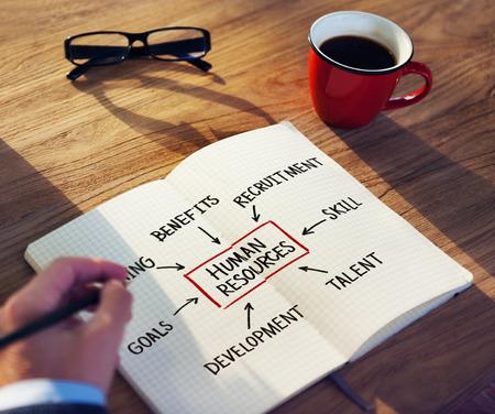 recursos humanos: El hombre de negocios lluvia de ideas sobre los Recursos Humanos