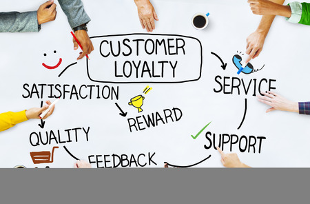 excellent customer service: Customer Loyalty Satisfaction Support Strategy Concept Stock Photo