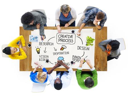 Creative Process Design Brainstorm Concept