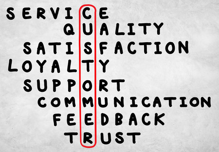 servicio al cliente: Servicio al Cliente Satisfacción Calidad Crucigrama Concept