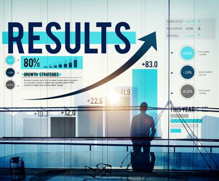 achievement charts: Results Conclusion Outcome Achievement Target Concept