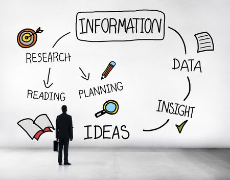 information security: Information Data Learning Media Planning Concept
