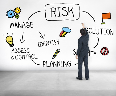 Risk Management Access and Control Weakness Concept