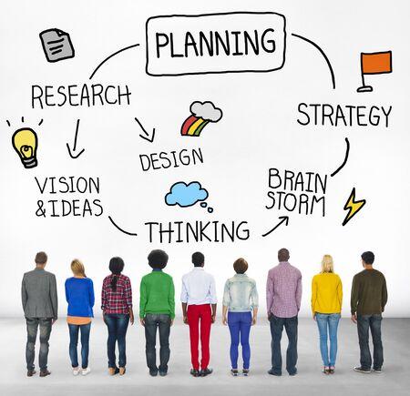 facing backwards: Plan Planning Process Mission Development Concept