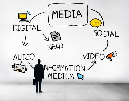 デジタル メディア情報媒体のニュースのコンセプト