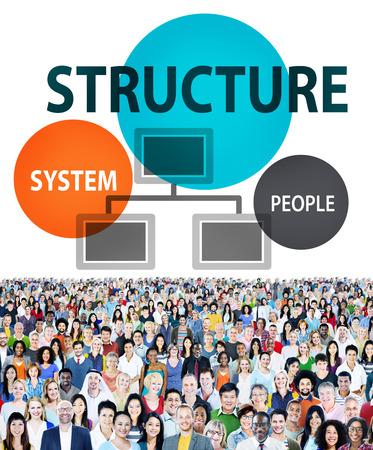 Business Structure Flowchart Corporate Organization Concept Stock fotó