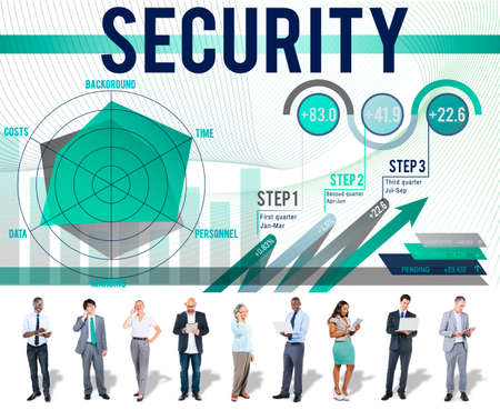 assessment system: Security Protection Networking Risk Assessment Concept
