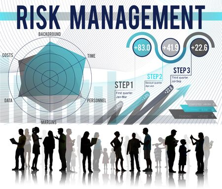 process management: Risk Management Control Security Safety Concept