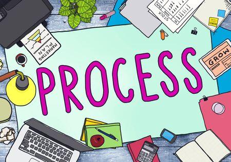 method: Process System Method Procedure Operation Concept