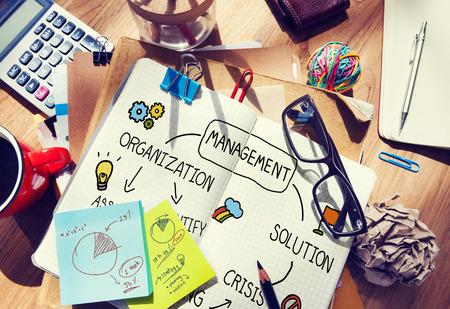 management training: Management Solution Planning Organization Authority Concept