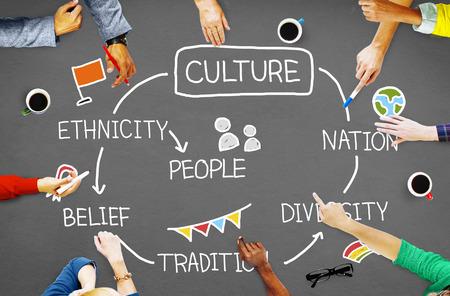 Kultura Pochodzenie Różnorodność Nation Ludzie Concept