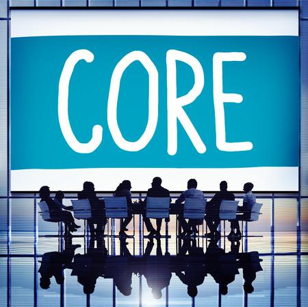 core strategy: Core Core Values Focus Goals Ideology Main Purpose Concept