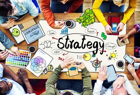 estrategia: Desarrollo de la Estrategia Directrices Direction Habilidad Concepto