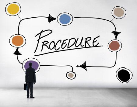 method: Procedure Method Strategy Process Step Concept