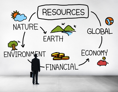 business environment: Natural Resources Environment Economy Finance Concept