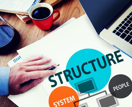 diagrama de flujo: Estructura de Negocio Organigrama Empresarial Organización Concepto
