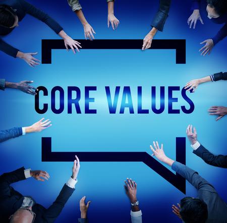 Kernwaarden Kerndoelen Doelstellingen Ideologie Hoofddoel Concept Stockfoto