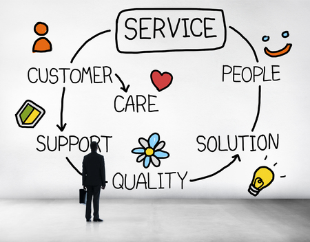 Customer Satisfaction Service Hospitality Support Concept Standard-Bild