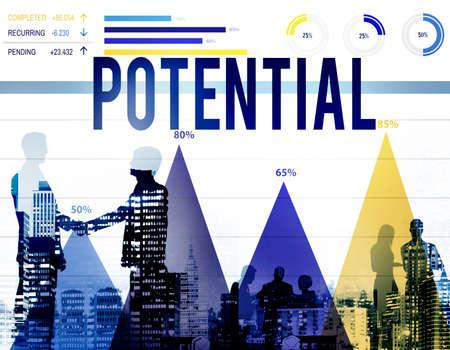 communication capability: Potential Skill Ability Development Talent Concept