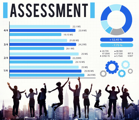 validation: Assessment Evaluation Measure Validation Review Concept