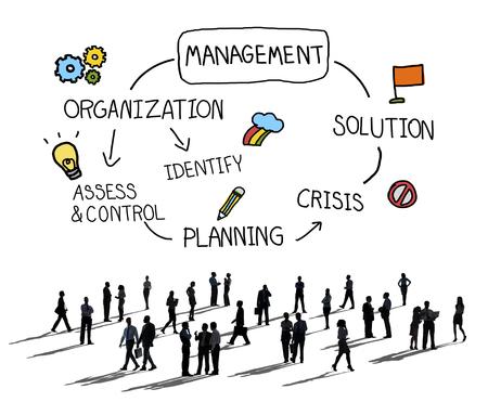 관리 솔루션 계획 기관 권한 개념 스톡 콘텐츠