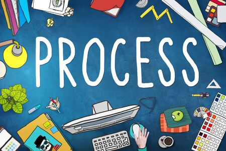 operation: Process System Method Procedure Operation Concept