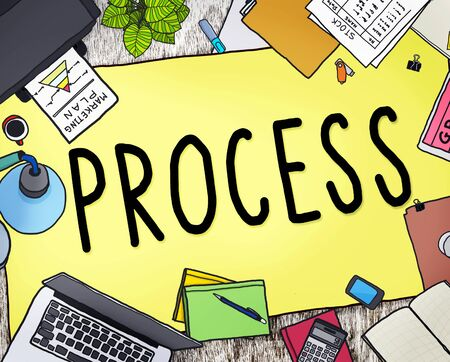 procedure: Process System Method Procedure Operation Concept