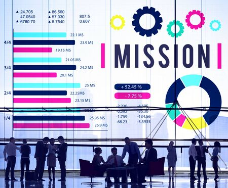 people development: Mission Solution Target strategy Vision Concept
