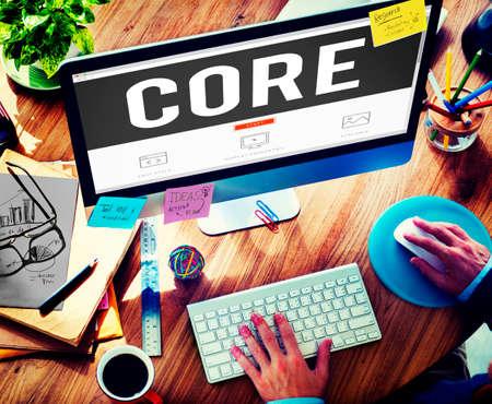 ideology: Core Core Values Focus Goals Ideology Main Purpose Concept