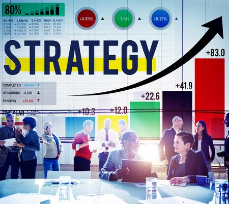 mision: Estrategia Directrices Solución Tácticas Plan de Concepto